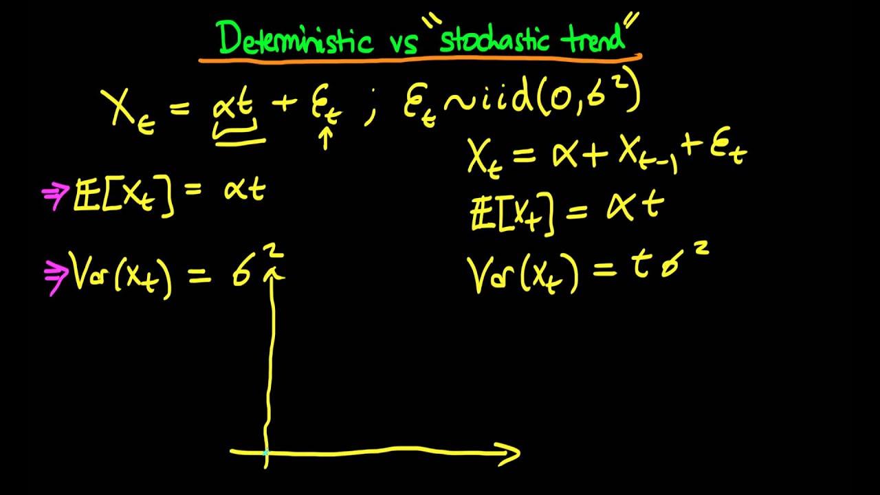 Determinist nedir
