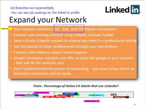 Online Employment Networking June 2015