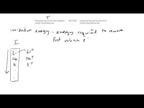 Ionization Energy & Trends, SAT Chemistry Review #6