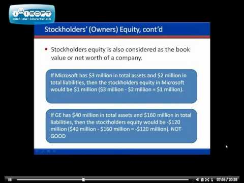 Stock Market Basics - The Financial Statements Explained