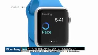 Apple Watch: Who's Going to Need One?