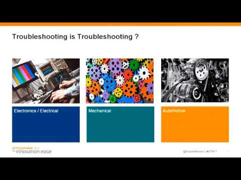 [ATM17] Intro to IEEE 802.11 Wireless LAN Troubleshooting Including Protocol and Spectrum Analysis