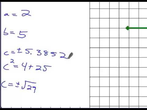 Algebra 2 Chapter 9 Section 5 Lecture Write And Graph The Equation To A Hyperbola