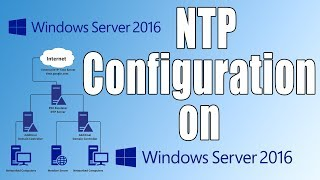 nTP Server on Windows Server 2016
