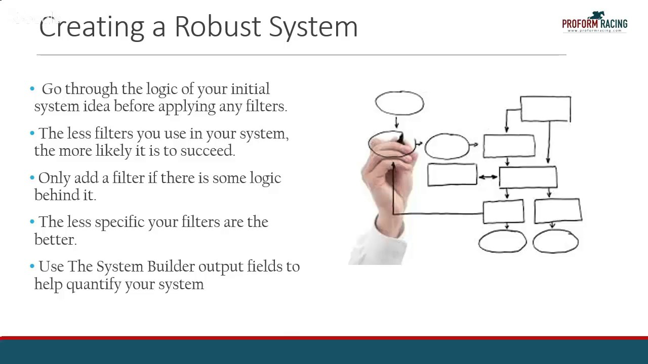 How to Build a Robust Horse Racing System