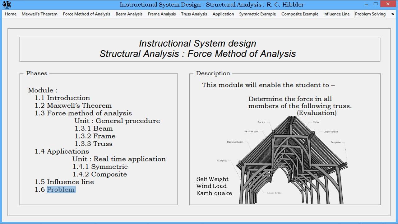 Instructional System Design Youtube