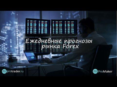Комплексная аналитика рынка форекс на сегодня 18.10.2018
