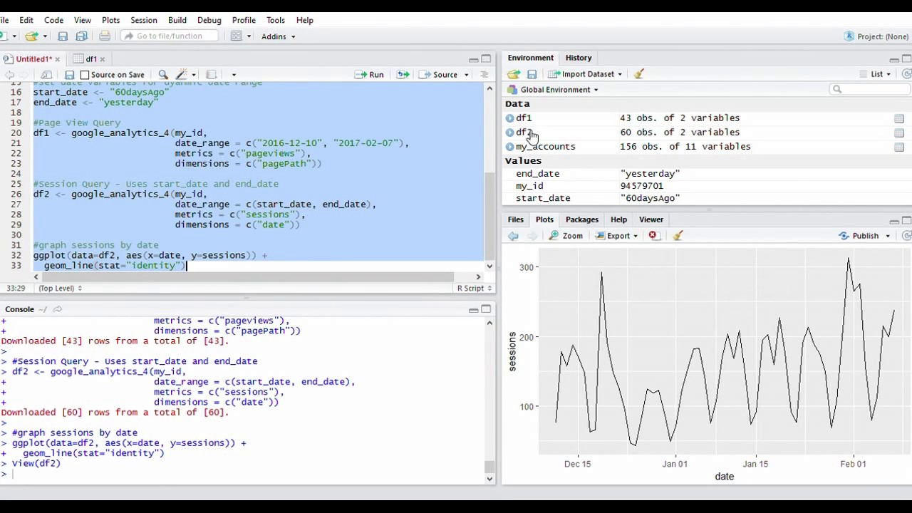 Google Analytics R Tutorial - ryanpraski com