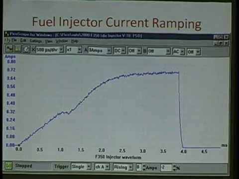 Ignition Waveform Diagnostics with Jim Morton