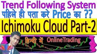 Ichimoku Cloud Best Indicator – Kumo Cloud Use On Online Trading In Hindi