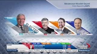Federal Election 2015: Taking A Look At Results Across The Country