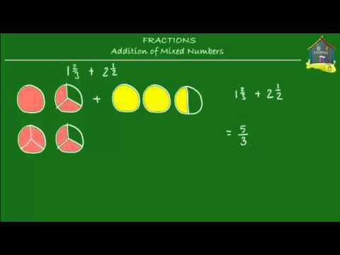 Singapore Maths: Primary 5 - Adding mixed fractions or mixed numbers