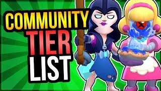 The Tier List YOU Made! Community Tier List for Brawl Stars!