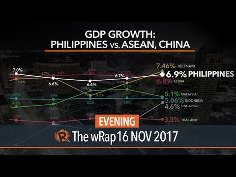 Philippines overtakes China in economic growth again