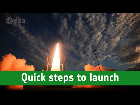 Aeolus quick steps to launch