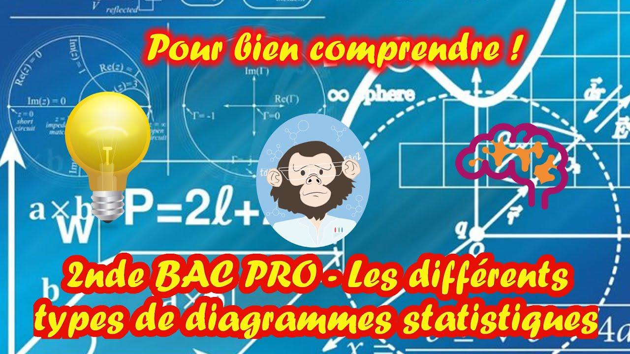 2nde BAC PRO - Mathématiques - Les différents types de ...