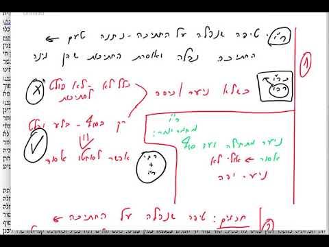 חולין קט 109 הדף היומי חולין דף קט 109 שבת ט' אדר ב' להצלחת עמיהוד נבון בן שמואל