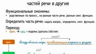 Переход слов из одних самостоятельных частей речи в другие (7 класс, видеоурок-презентация)