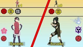 Sasuke Uchiha, el que niño que sobrevivió a la noche roja de los Uchiha y Sarada Uchiha el nuevo fuego del Clan del sharingan, ¿Quién de ellos ganaría en ...