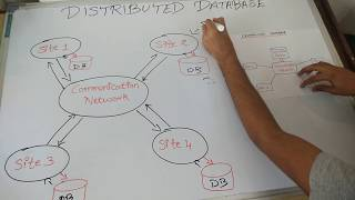 Introduction to Distributed Database in Hindi  | DDB tutorials #1
