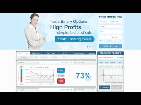 Binary Options Bonus, Promotions & Trading Competitions