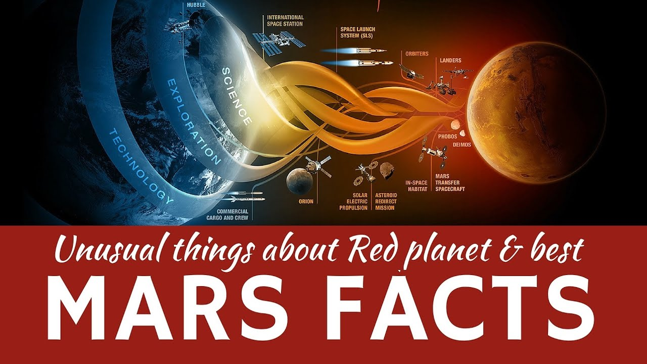 Planet Mars: 7 Interesting facts and Mysterious Martian Mission ...