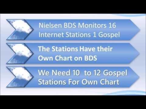 Nielsen BDS Info For Internet Radio