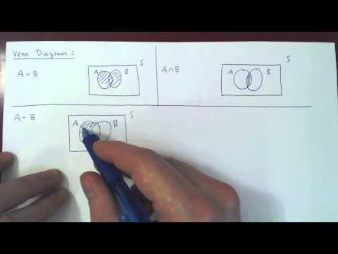 download Set Theory - Introduction