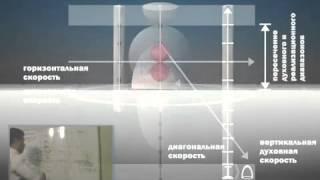 Скорость. Ком. Евангелие от Марка. Мальцев Олег Викторович