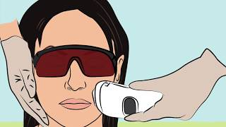 4 Facts to Figure Out If Laser Hair Removal Is Right for You