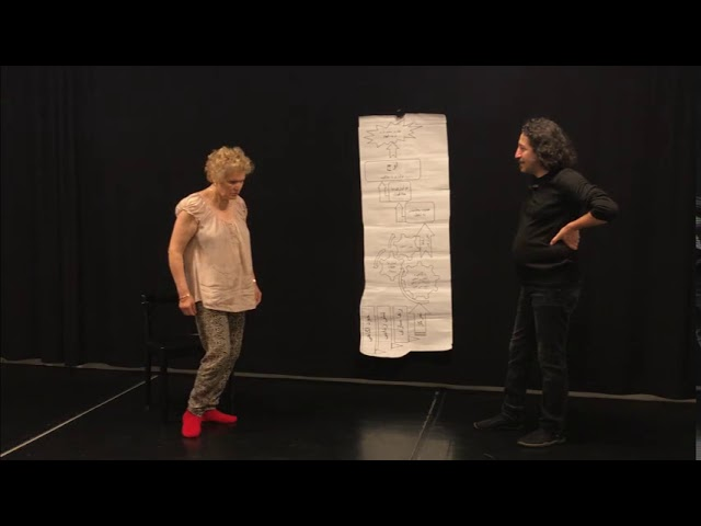 Acting lessons-Part07/ آموزش مبانی بازیگری بخش هفتم