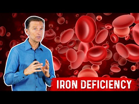 how to know if you are iron deficient