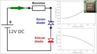 SMPS repair series #10: Temperature compensated Zener diode in linear regulators