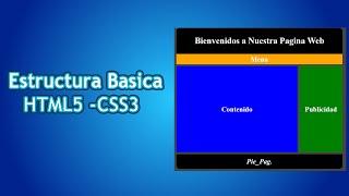 Estructura Basica Pagina Web HTML 5   CSS3