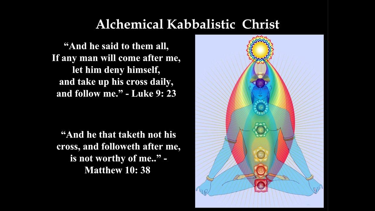 Kabbalah: The Fruits of the Tree of Life – Gnostic Muse |Gnostic Kabbalah