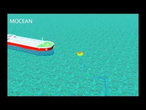 CALM Buoy Analysis Offloading