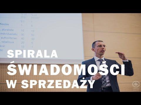 Nikolay Kirov - Spirala świadomości w sprzedaży, 24.05.17