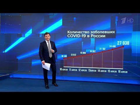 Общее количество заболевших коронавирусом в России составляет почти 28 тысяч человек.