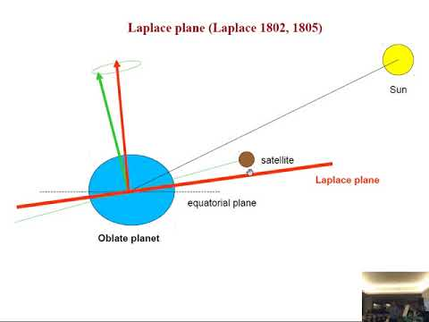 """C. Efthymiopoulos """"Secular dynamics in the Earth's Geostationary domain"""""""