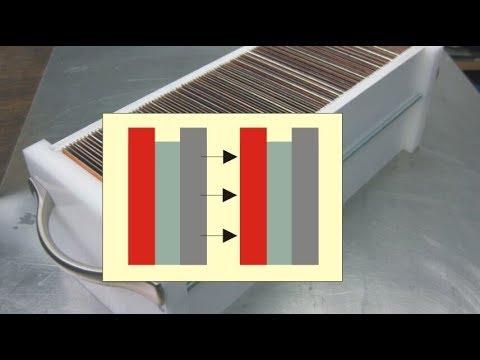 Der Beste Kauf Rauchlos Elektro Tischgrill Fettarm Bbq Grill Mit Temperaturregelung Metall-Auffangscиз YouTube · Длительность: 1 мин31 с