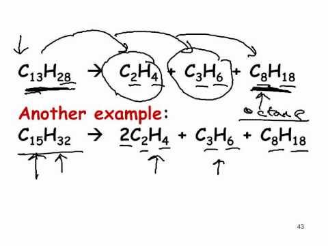 GCSE Revision: Organic Chemistry.