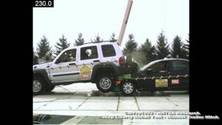 2004 Jeep Liberty Vs. 1997 Plymouth Neon NHTSA Full Overlap Rear Impact (WITHOUT Recall Hitch)