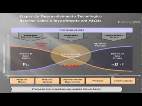 As Inovações Tecnológicas Para a Indústria do Petróleo (Prof. Dr. Carlos Daher Padovezi - IPT)