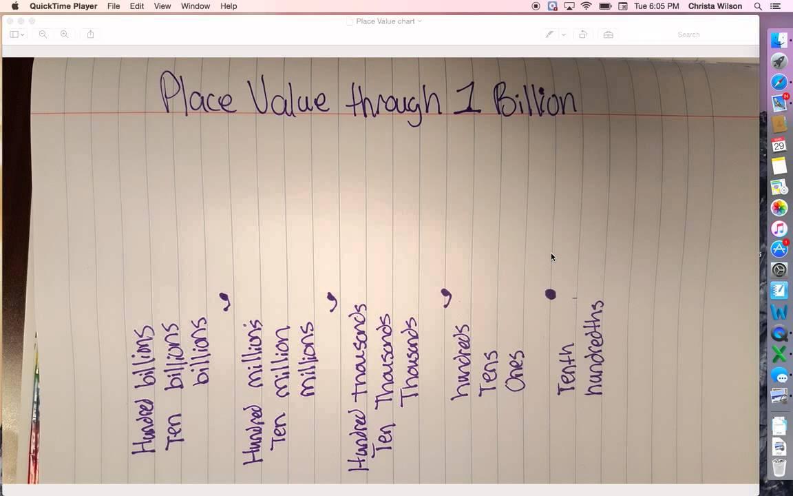 Place value chart billions youtube place value chart billions nvjuhfo Gallery