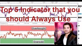 Top 5 Indicator that you should always use in Forex trading urdu/hindi tutorial