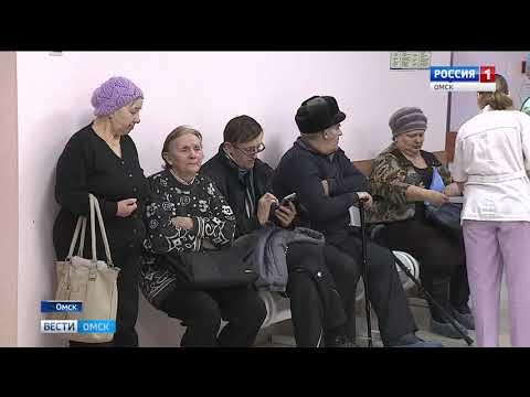 Телефоны в поликлиниках