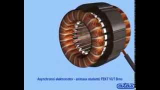 Animace výroby motorů