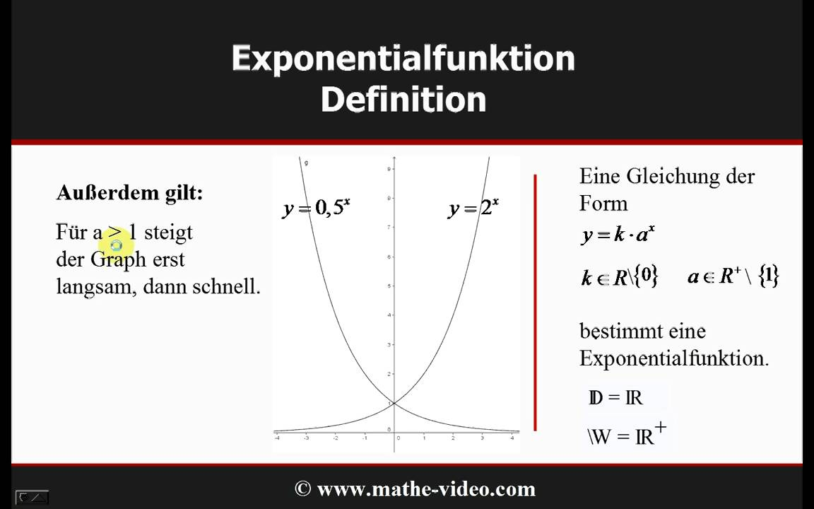 Mathe Exponentialfunktionen