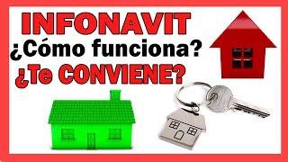 Infonavit  😮 ¿cómo Funciona , Tus Puntos , Retirar El Dinero ?