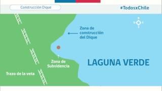 Infografía: Emergencia en Mina Delia II - Construcción Dique